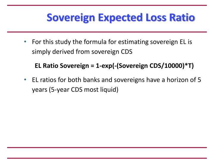 Sovereign Expected Loss Ratio