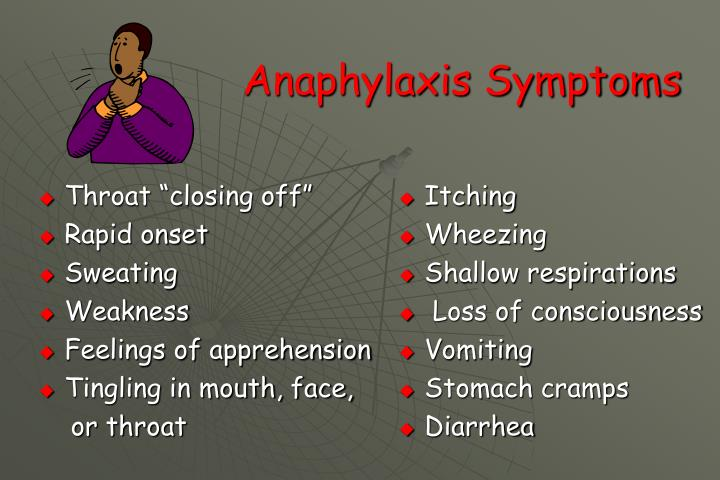 Anaphylaxis Symptoms