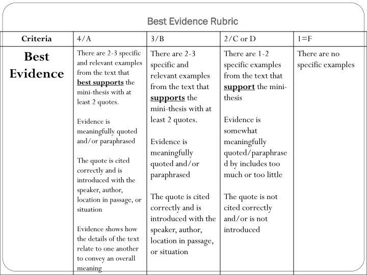 Best Evidence Rubric