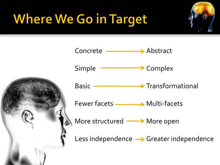 Where We Go in Target