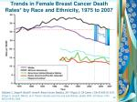 trends in female breast cancer death rates by race and ethnicity 1975 to 2007