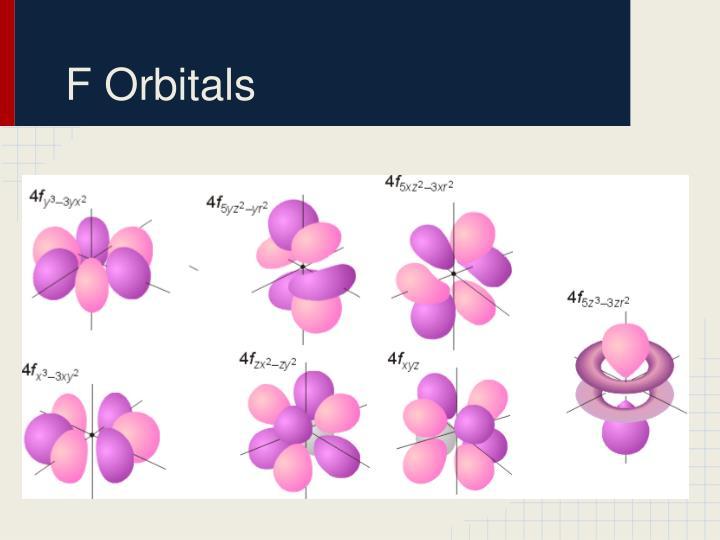 F Orbitals