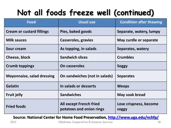 Not all foods freeze well (continued)