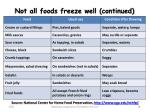 not all foods freeze well continued