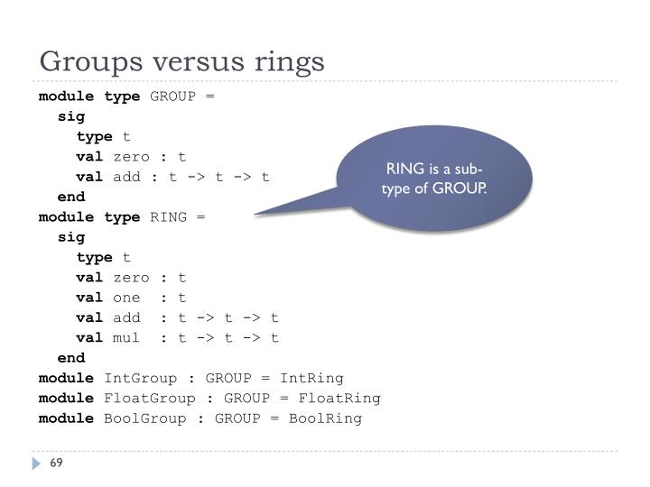 Groups versus rings