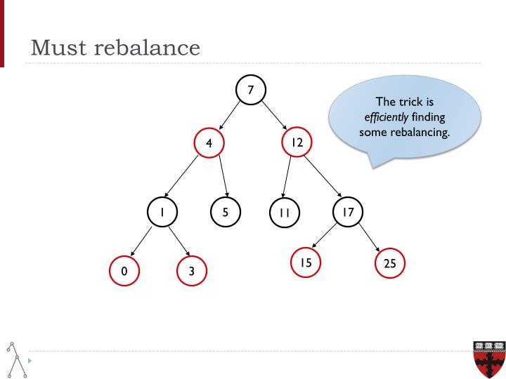 Must rebalance