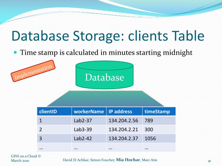 Database Storage: clients Table