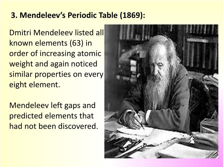 3. Mendeleev's Periodic Table (1869):