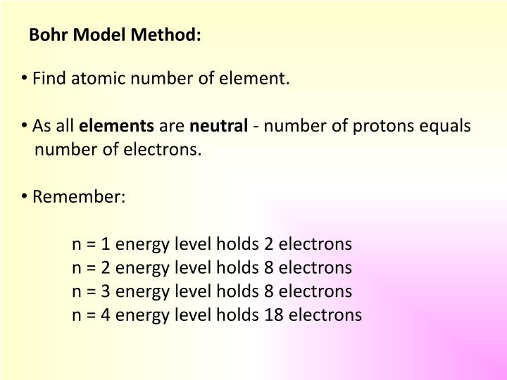 Bohr Model Method: