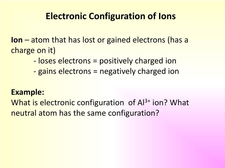 Electronic Configuration of Ions