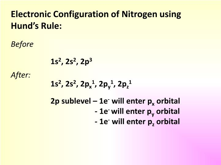 Electronic Configuration of Nitrogen using