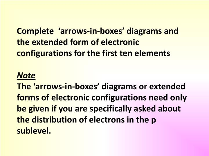 Complete  'arrows-in-boxes' diagrams and the extended form of electronic configurations for the first ten elements