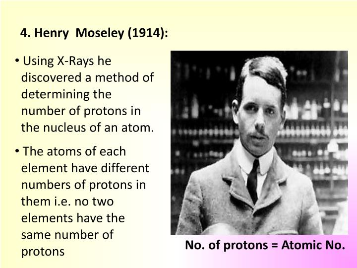 4. Henry  Moseley (1914):