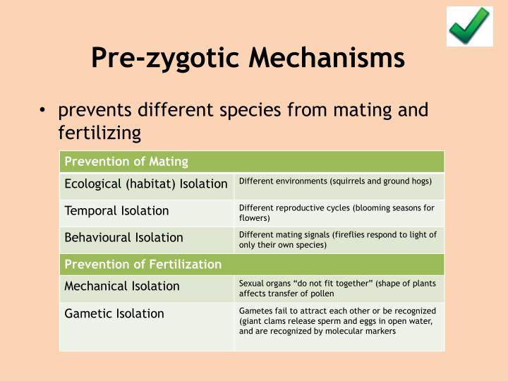 Pre-zygotic Mechanisms