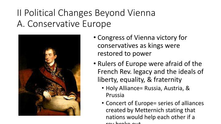 II Political Changes Beyond Vienna