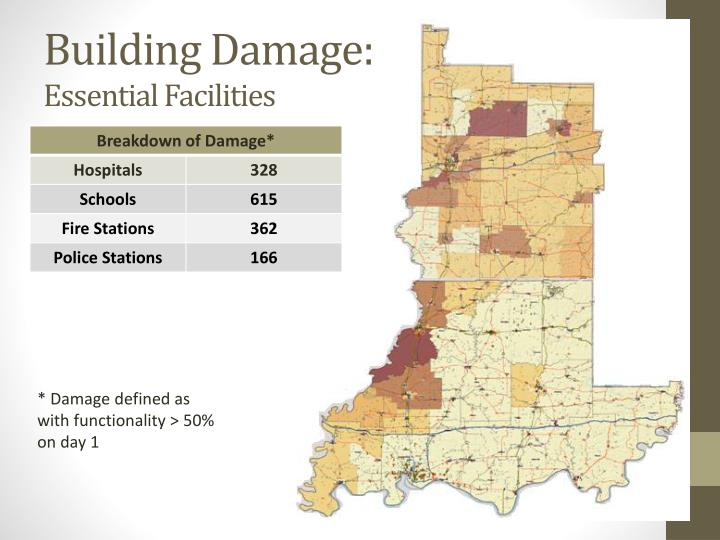 Building damage essential facilities