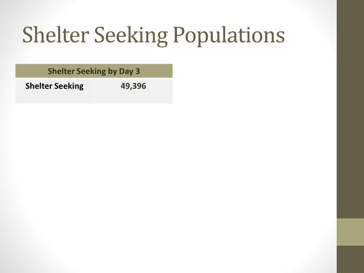 Shelter Seeking Populations