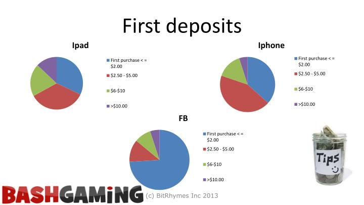 First deposits