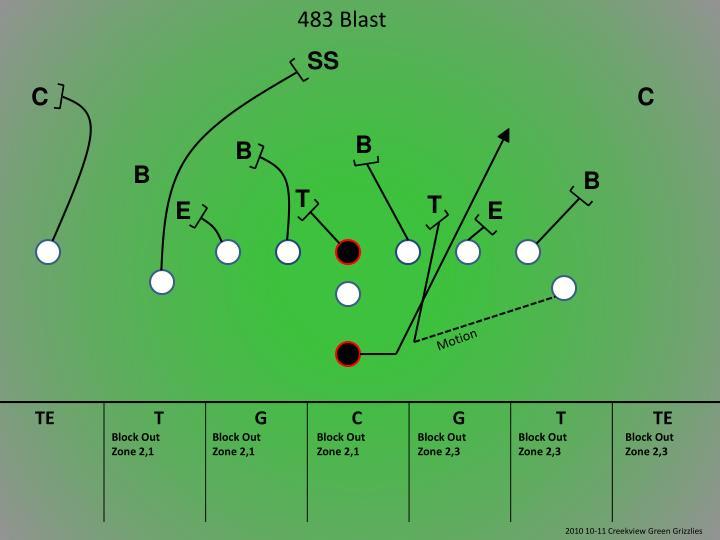 483 Blast