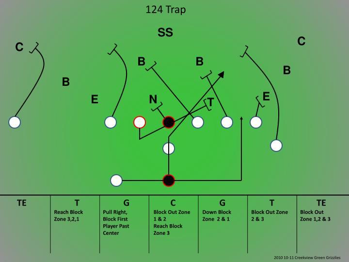124 Trap