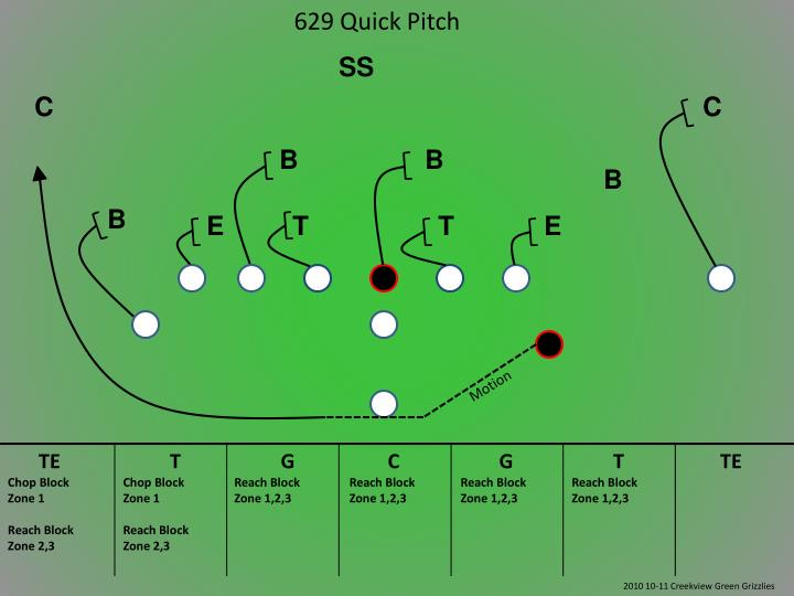 629 Quick Pitch