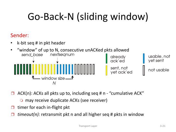 Go-Back-N (sliding window)