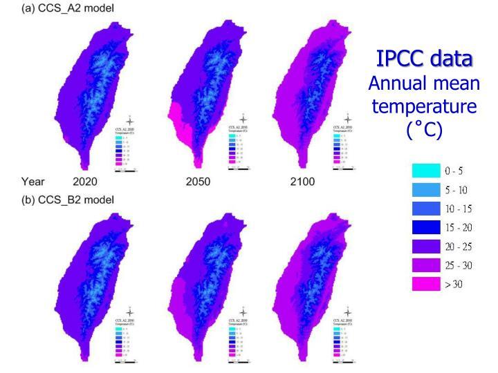 IPCC data