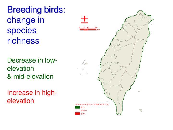 Breeding birds: