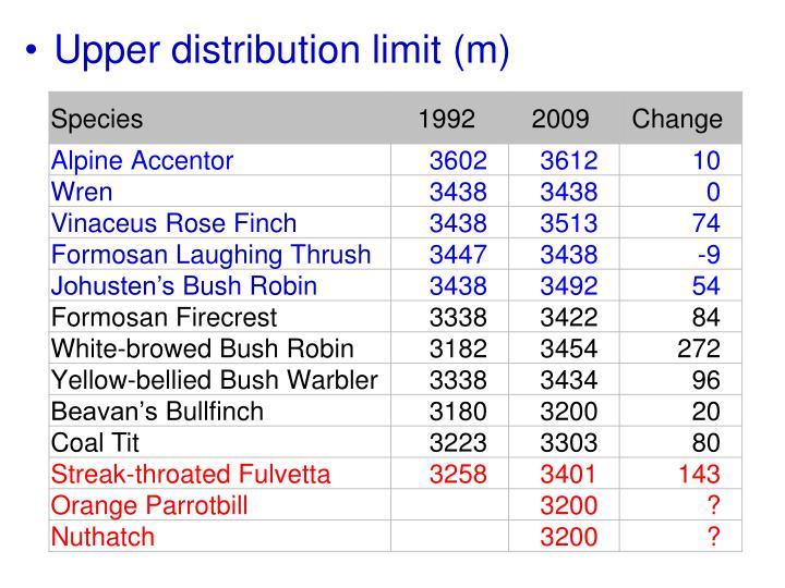 Upper distribution limit (m)