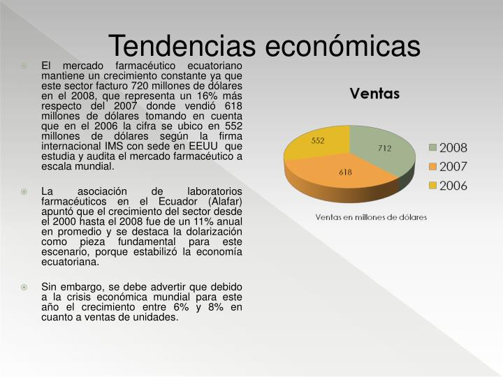 Tendencias económicas