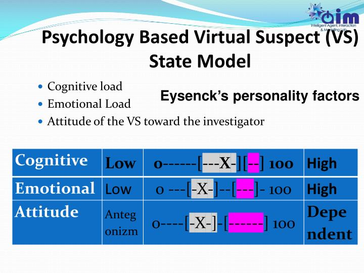 eysencks personality investigation The eysenck personality questionnaire (epq) is a three dimensional  a  reliability study conducted in 2001 reported that scores on the.