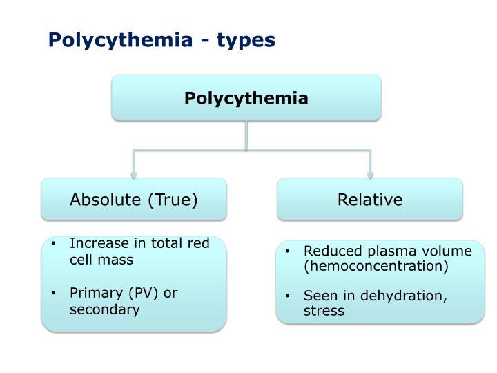 Polycythemia - types