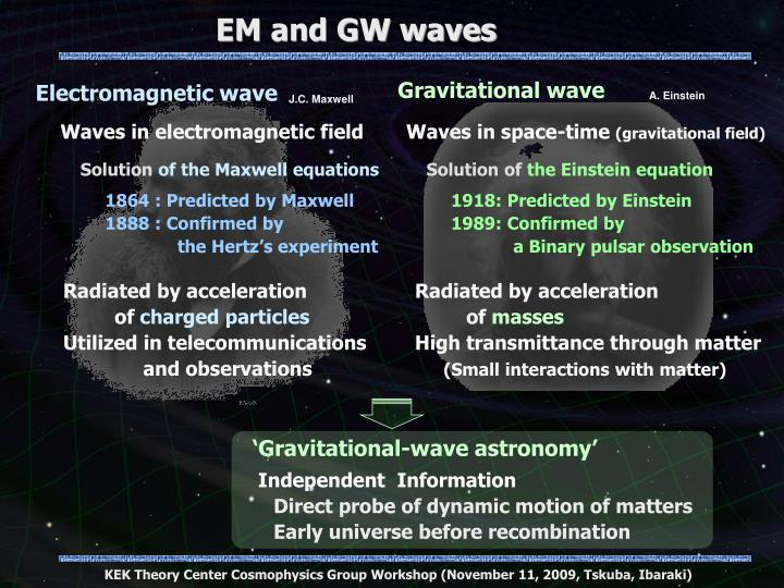 EM and GW waves