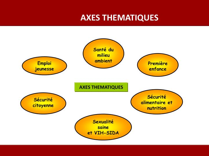 AXES THEMATIQUES