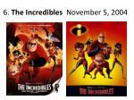 6 the incredibles november 5 2004
