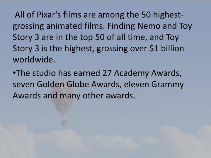 All of Pixar's films are among the 50 highest-grossing animated films. Finding