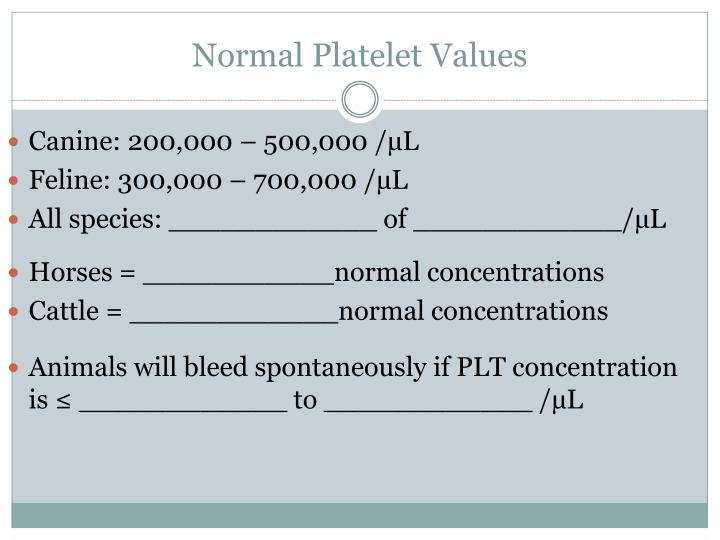 Normal Platelet Values