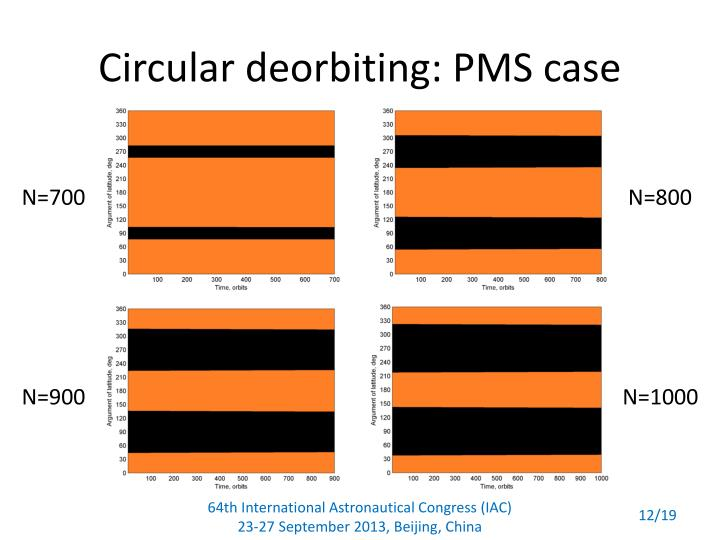 Circular deorbiting: PMS case
