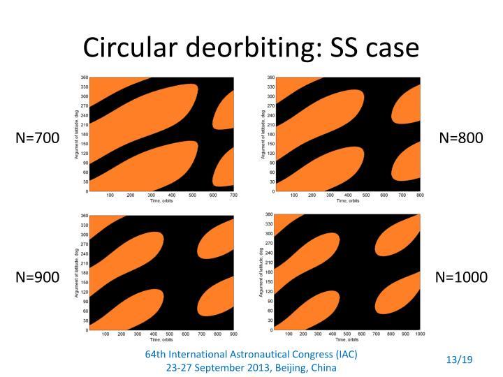 Circular deorbiting: SS case