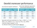 deorbit maneuver performance