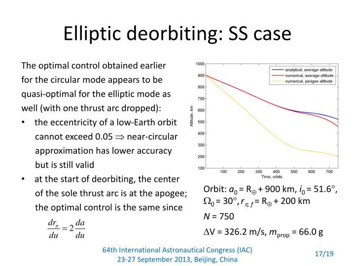Elliptic deorbiting: SS case