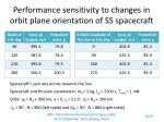performance sensitivity to changes in orbit plane orientation of ss spacecraft