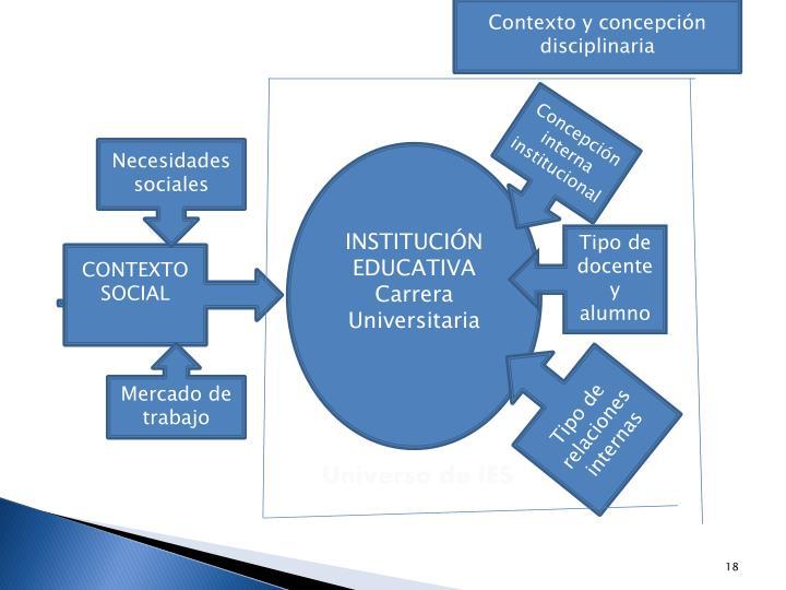 Contexto y concepción disciplinaria
