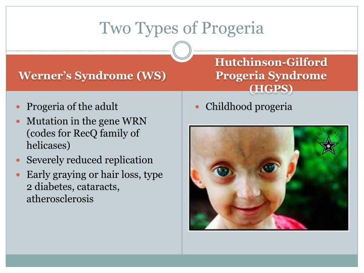 Two types of progeria