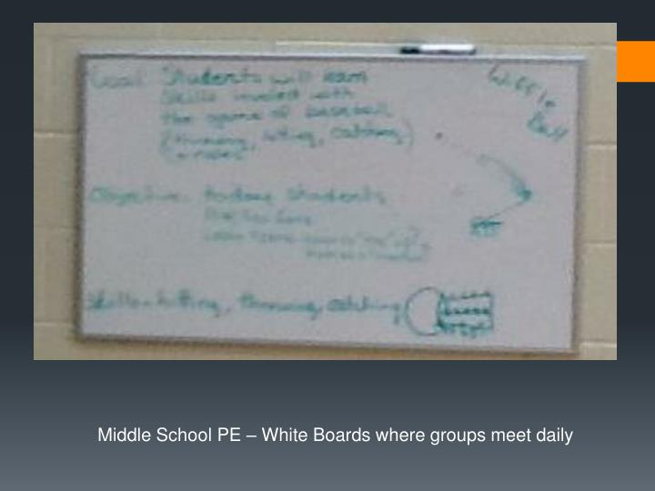 Middle School PE – White Boards where groups meet daily