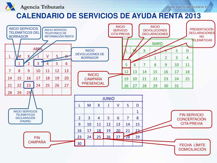 CALENDARIO DE SERVICIOS DE AYUDA RENTA 2013