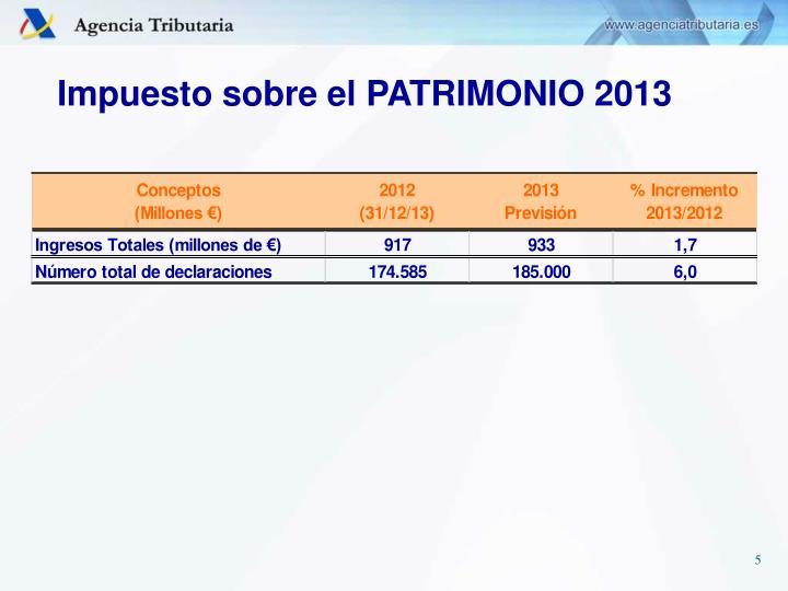 Impuesto sobre el PATRIMONIO 2013