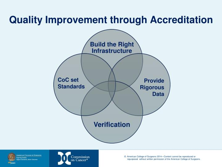 Quality Improvement through Accreditation