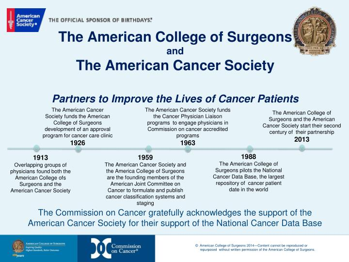 The American College of Surgeons