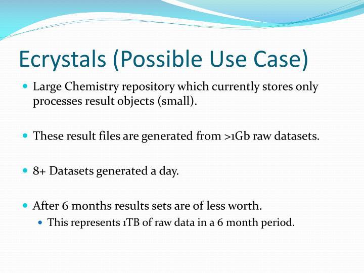 Ecrystals